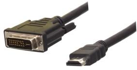 HDMI kabeliai