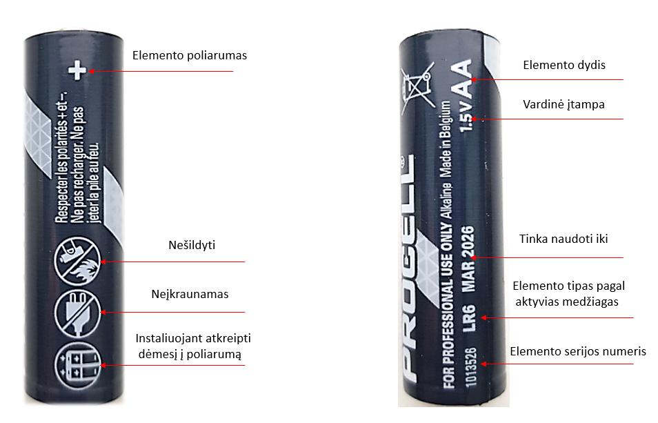 baterijų ženklinimas